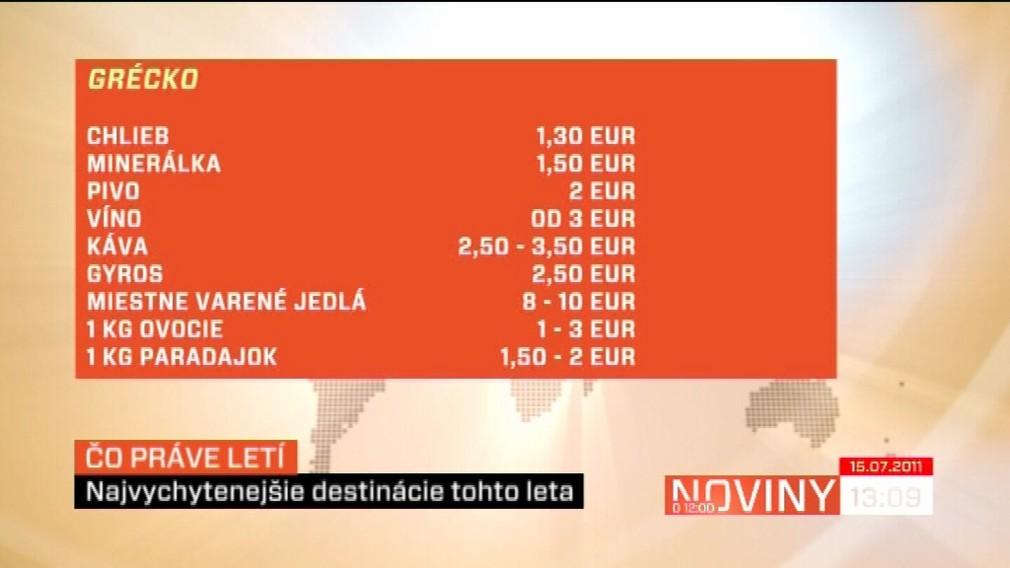 Ceny potravín_Grécko_leto 2011
