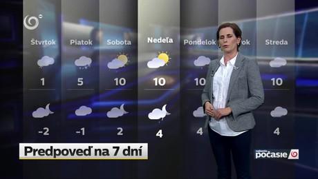 324e1aa45 NAJLEPŠIE POČASIE | Najlepšie počasie | Relácie A-Z | Videoportál ...