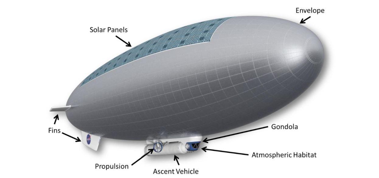 Vzducholoď pre pilotovanú misiu v atmosfére Venuše.